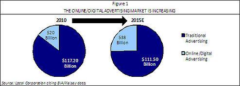 locm blog 08 29 2012