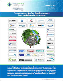 Investing-in-Green-Infrastructure-cover
