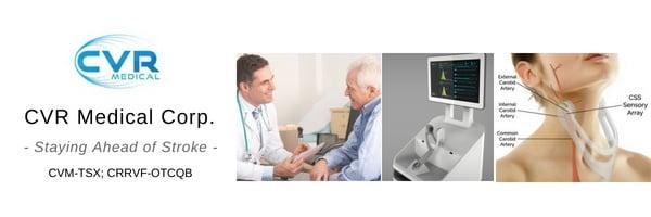 CVR Medical Corp KEY POINTS BANNER