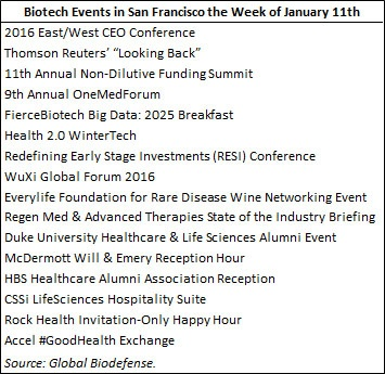 SF_Healthcare_Conferences